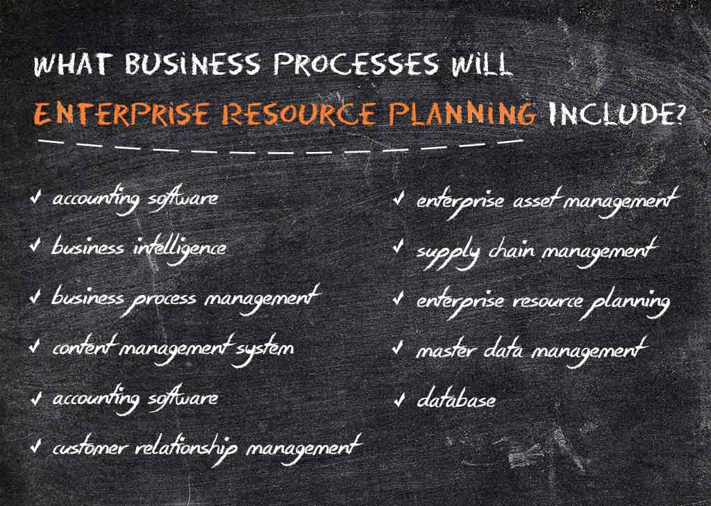 What Will ERP Include?